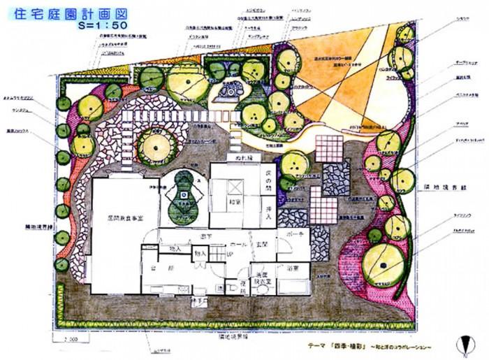 住宅庭園計画図