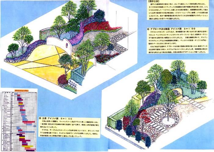 住宅庭園計画図2